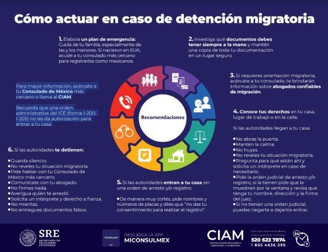 Detención migra: Plan de emergencia y cómo actuar